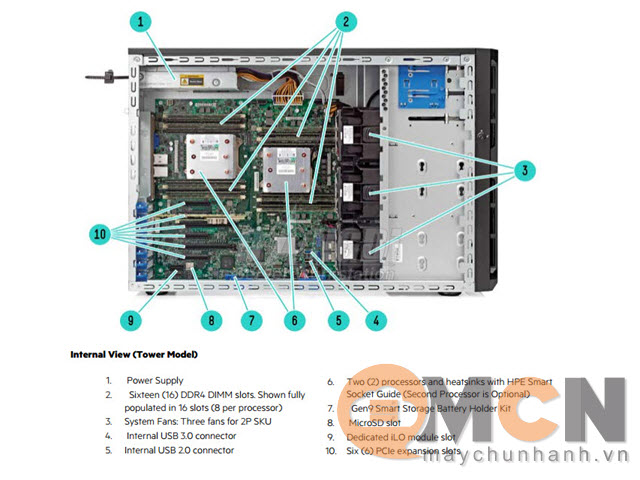 hp-hpe-proliant-ml150-gen9-e5-2683v3