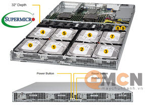 Máy Chủ Supermicro SuperServer System SYS-6019P-WT8 Rackmout 1U